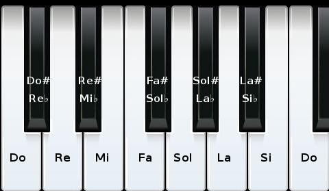 http://euterpesspiritus.net/wp-content/uploads/piano_cromatic.png